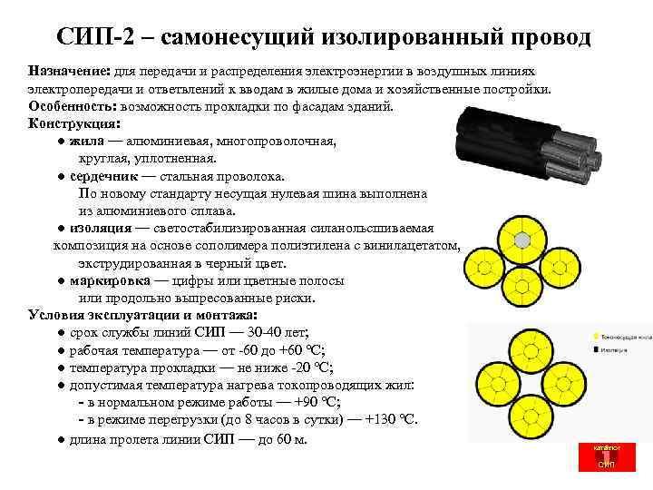 Самонесущий изолированный провод сип: сферы применения