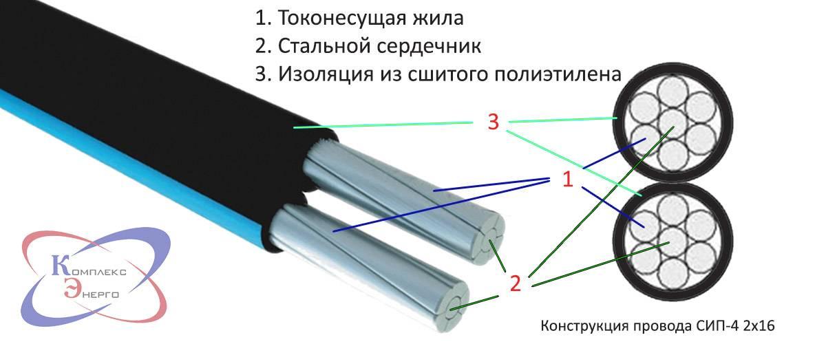 Провод сип — сфера применения, технические характеристики и особенности (80 фото)