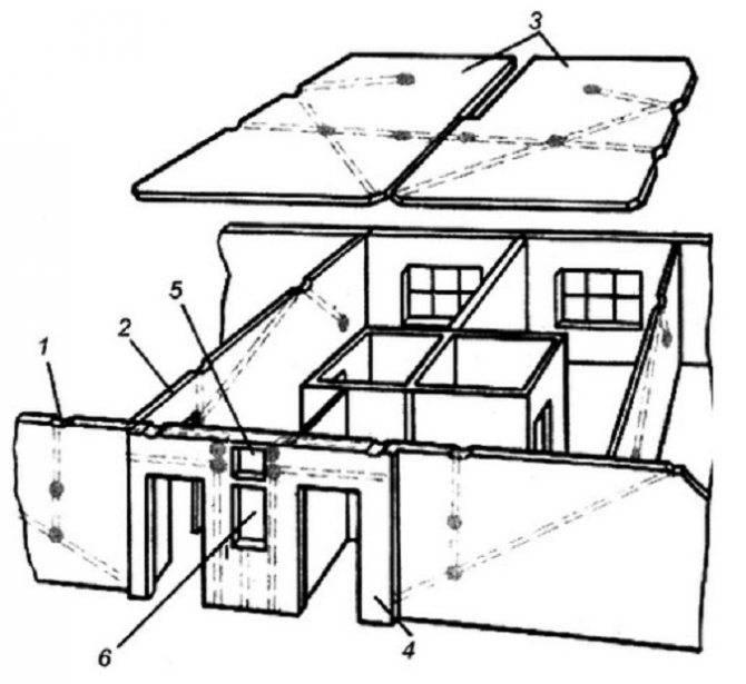 Определяем расположение проводки в панельном доме