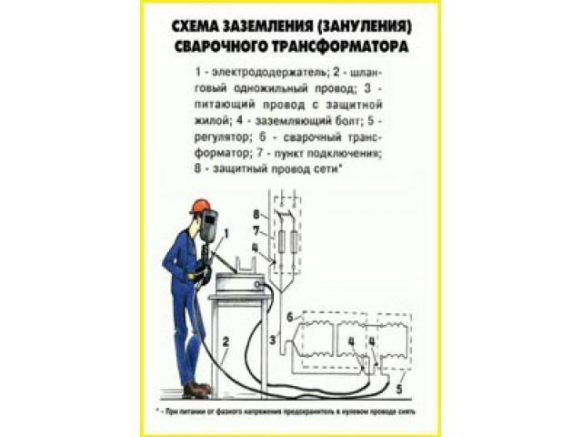 Как заземляется сварочное оборудование - справочник металлиста