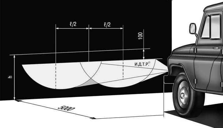 Приборная панель фольксваген пассат: описание обозначений