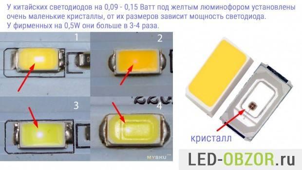 Устройство и маркировка светодиодной ленты