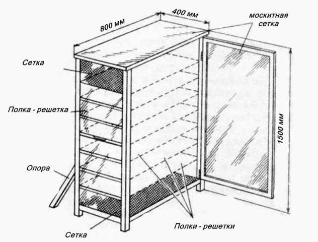 Как сделать сушилку для фруктов и овощей из ящиков и тепловентилятора