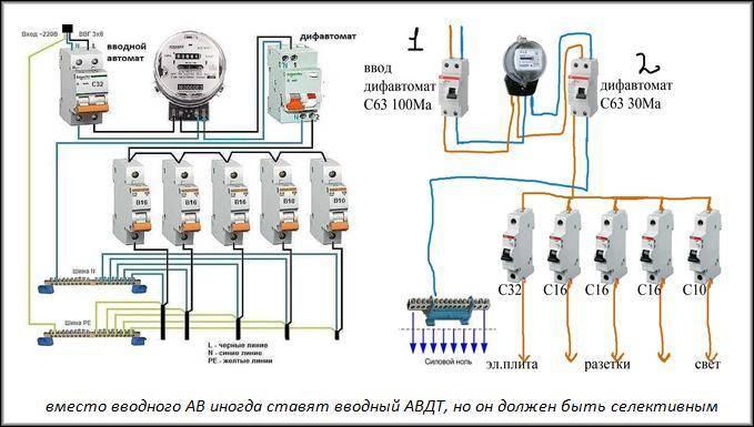 Пакетный выключатель: что это такое и для чего нужен » сайт для электриков - советы, примеры, схемы