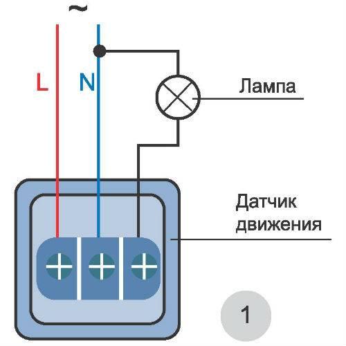Инструкция, как подключить светильник своими руками: пошаговое руководство + фот от профи