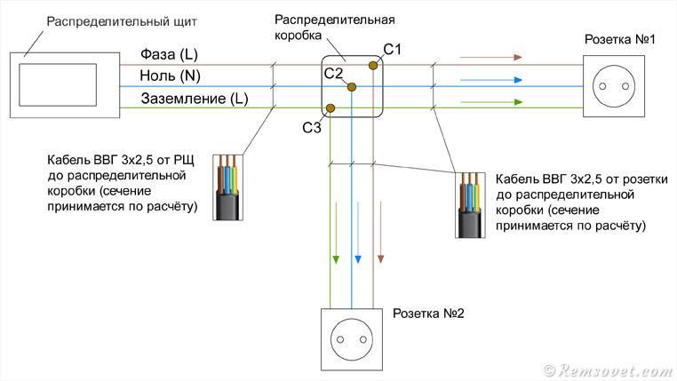 Как подключить интернет розетку: пошаговое руководство по установке