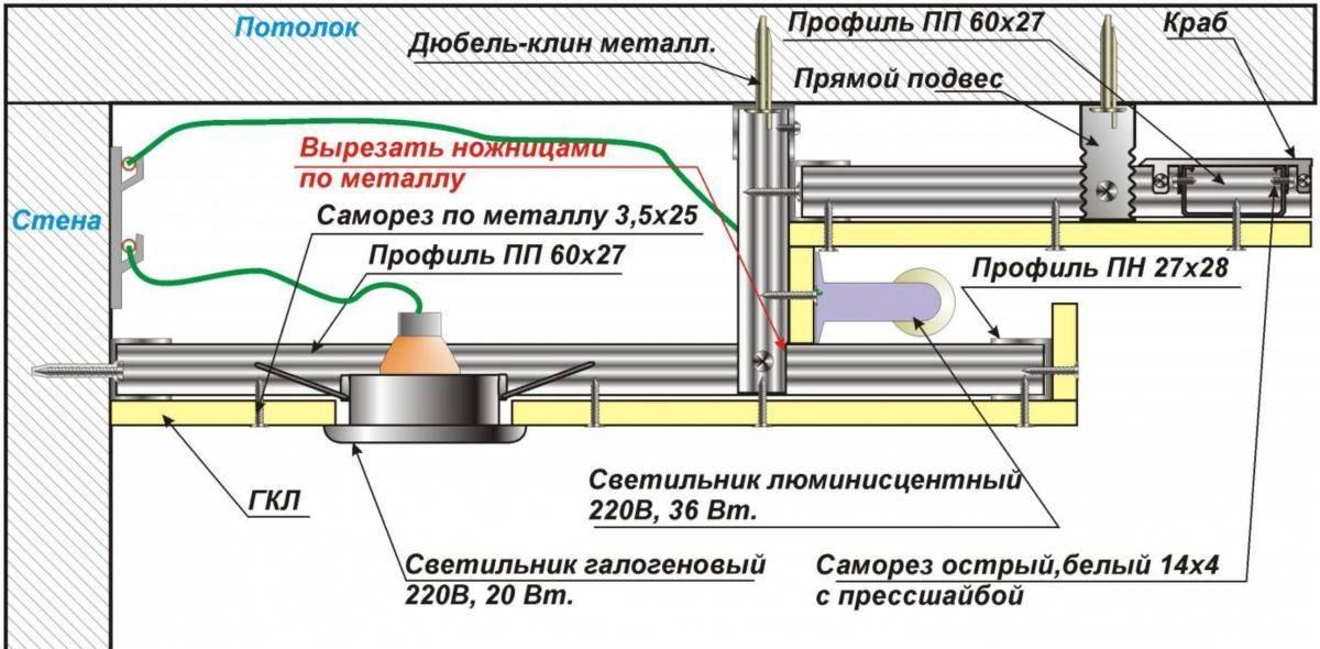 Гипсокартонный потолок с подсветкой - пошаговый процесс монтажа своими руками