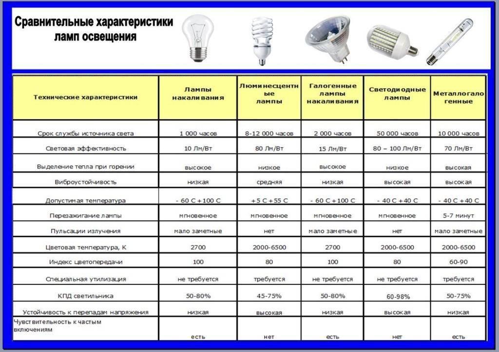 Cветильники взрывозащищенные ex, взг, нсп, дбп, дсп. взрывобезопасные шахтные светильники.