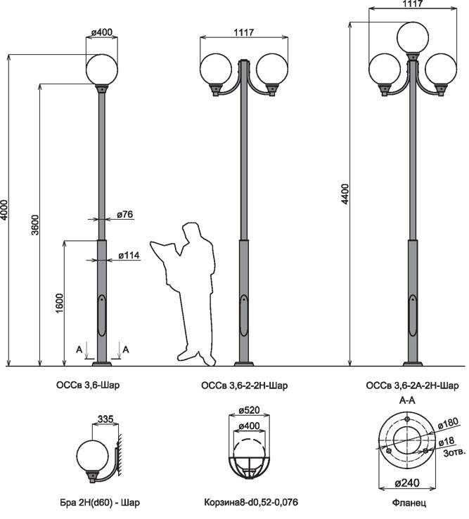 Параметры фонарного столба и требования к нему
