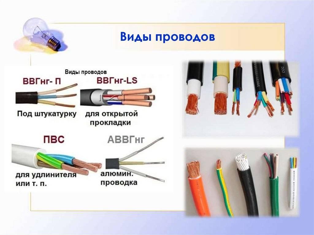 Классы гибкости кабельных жил