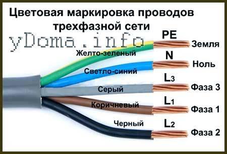 Цветовая маркировка проводов - как определить фазу, ноль и заземление