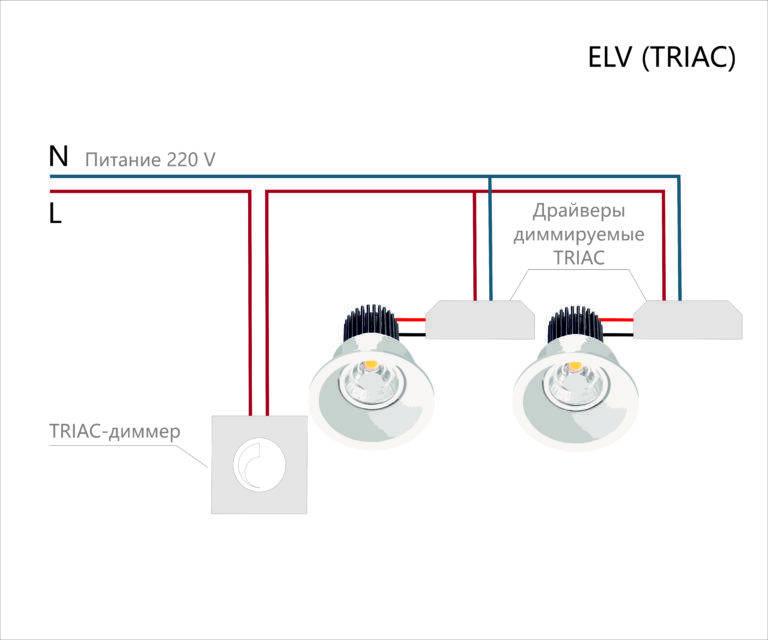 Монтаж профиля для светодиодной ленты: 3 вида.