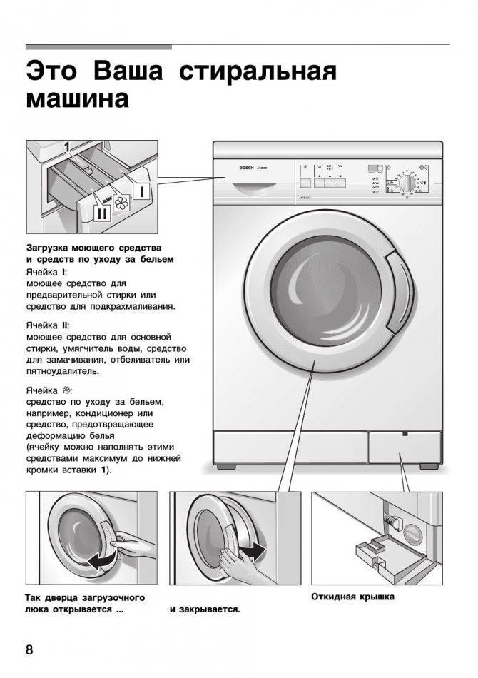 Способы разблокировать дверь стиральной машины