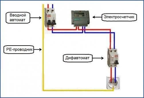 Как подключить узо без заземления, в однофазной, двухпроводной сети