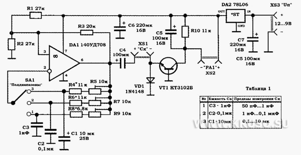Приборы для измерения емкости конденсаторов без выпаивания