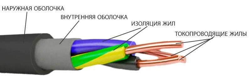 Чем отличаются провода от кабелей