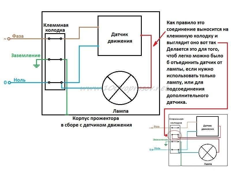 Подключение светодиодной люстры с пультом: схема, инструкция и процесс установки