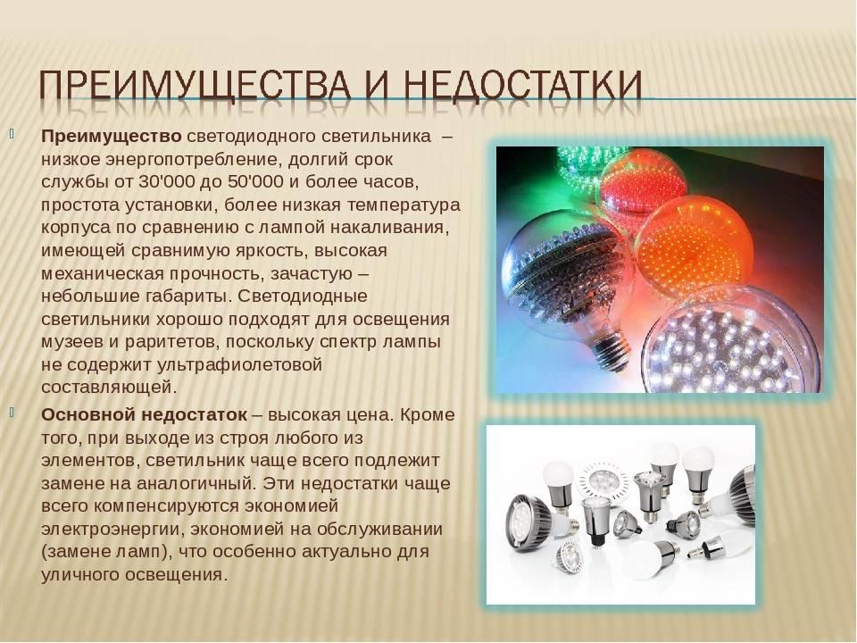 Optima • всё о светодиодных лампах - плюсы и минусы, конструкция, технические характеристики.