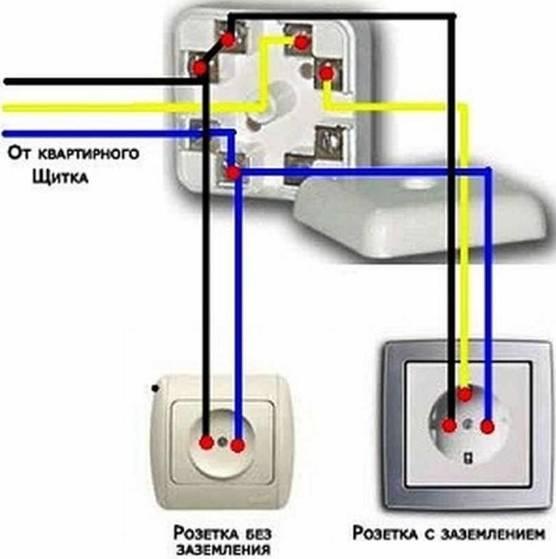Как заземлить розетку и зачем это нужно: варианты соединения, если нет провода земли, куда нужно подключать «ноль» в старых розетках