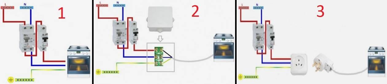 Кабель для электрической варочной панели: какая нужна проводка для подключения