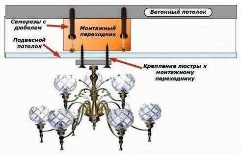 Установка точечных светильников своими руками: этапы монтажа и схемы подключения к сети