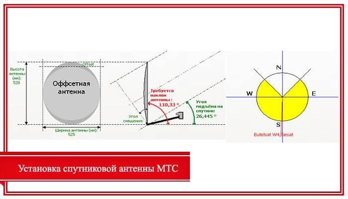 Настройка спутниковой антенны на 3 спутника amos 2/3 — astra 4a / ses-5 (sirius)- hot bird 13b/13c/13e