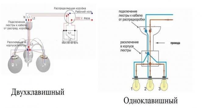 Как правильно подключить точечные светильники на потолке, схемы