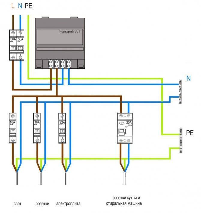 Установка электросчетчика в частном доме на улице: правила