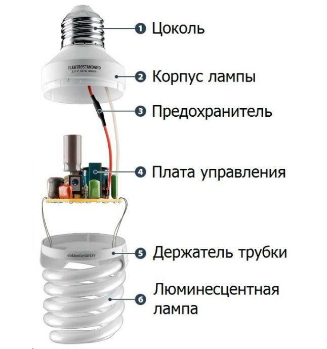 Почему моргает энергосберегающая лампочка при выключенном выключателе?