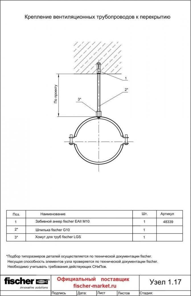Правила монтажа и схемы установки воздуховода