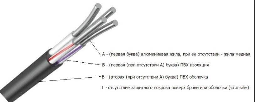Кабель аввг: технические характеристики, расшифровка, применение и монтаж