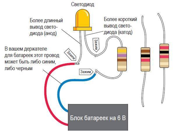 Что такое инфракрасный светодиод и как его проверить?
