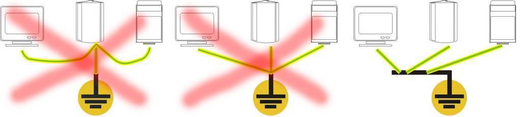 Как заземлить себя во избежание повреждения компьютера электростатическим разрядом