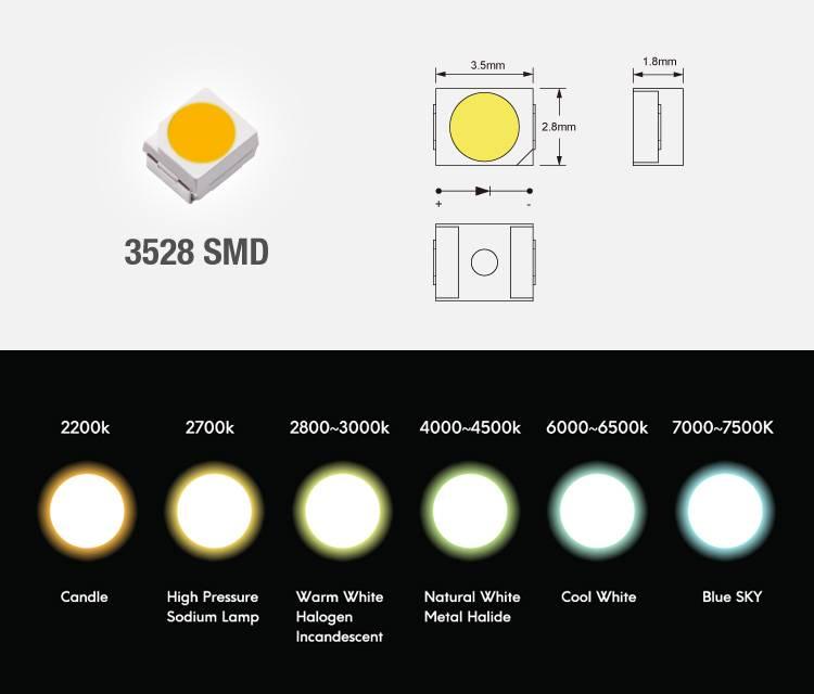 Характеристики и отличия светодиодных лент smd 2835.