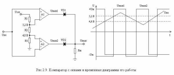 Пример расчета электронного компаратора