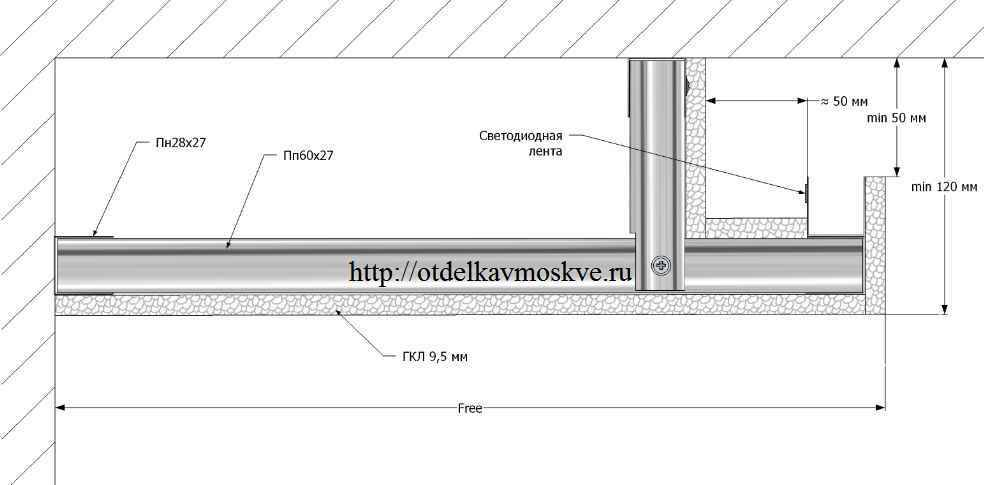 Как сделать двух уровненный потолок из гипсокартона с подсветкой своими руками? полезные рекомендации