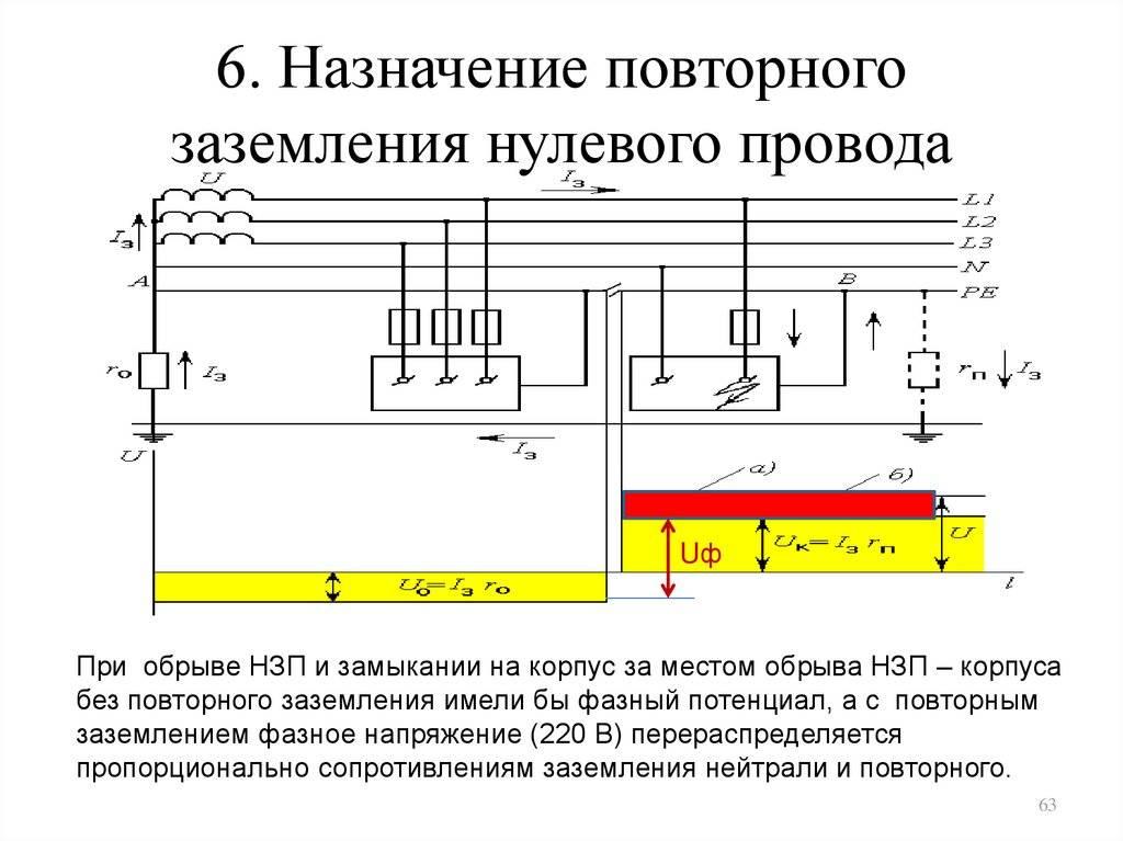 Как определить фазу и ноль без приборов: подробная инструкция