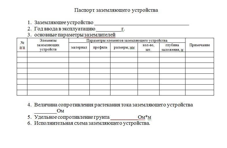 Паспорт контура заземления, бланк для заполнения данных проверки заземляющего устройства.