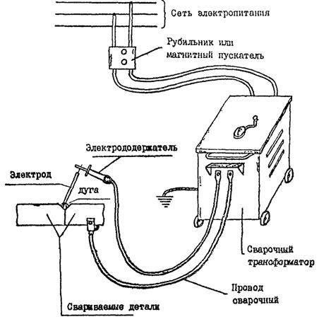 Раздел 7. электрооборудование специальных установок