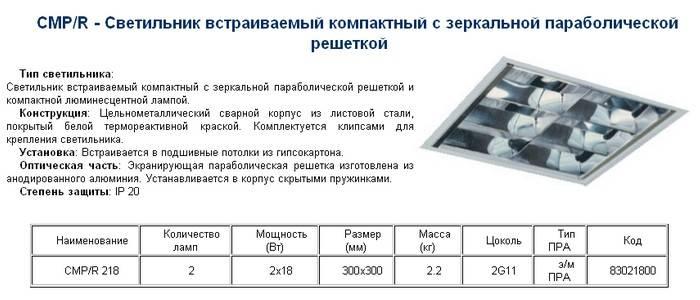 Светильники потолочные армстронг- необходимое дополнение для потолков