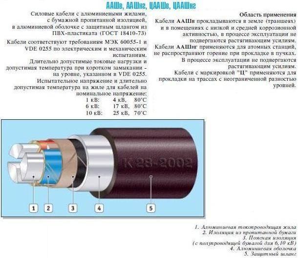 Характеристики кабелей аввг и аввгнг, конструкция, различия