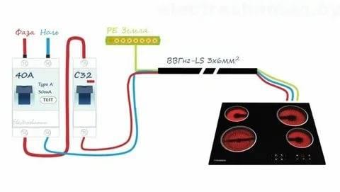 Каким кабелем подключать варочную поверхность, духовку, кондиционер | ichip.ru