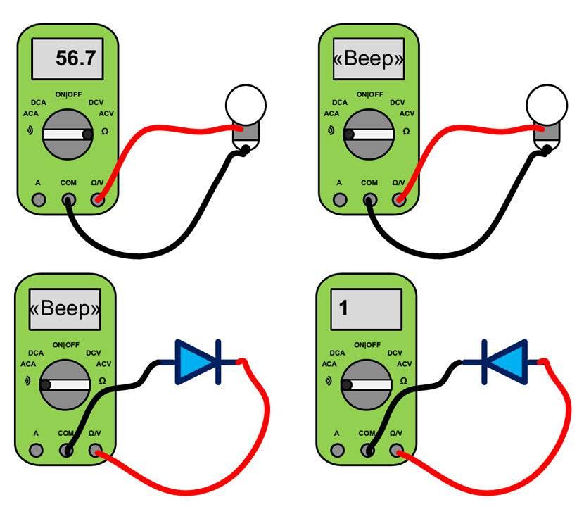 Как проверять исправность светодиодов мультиметром