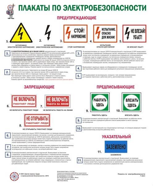Плакаты и знаки электробезопасности используемые в электроустановках