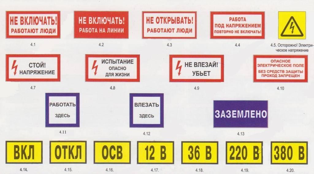 Знаки и плакаты по электробезопасности – советы электрика