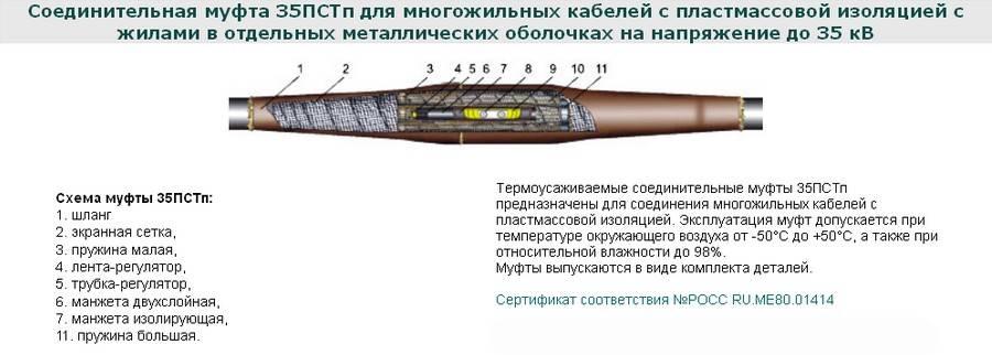 Концевая кабельная муфта: классификация и устройство соединителей, виды оконечных изделий