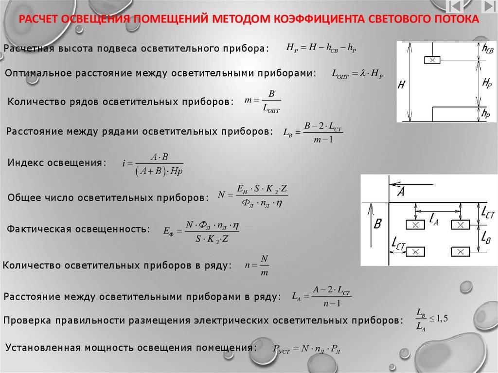 Расчет освещения по площади помещения: примеры как найти по формуле и таблице + 2 калькулятора