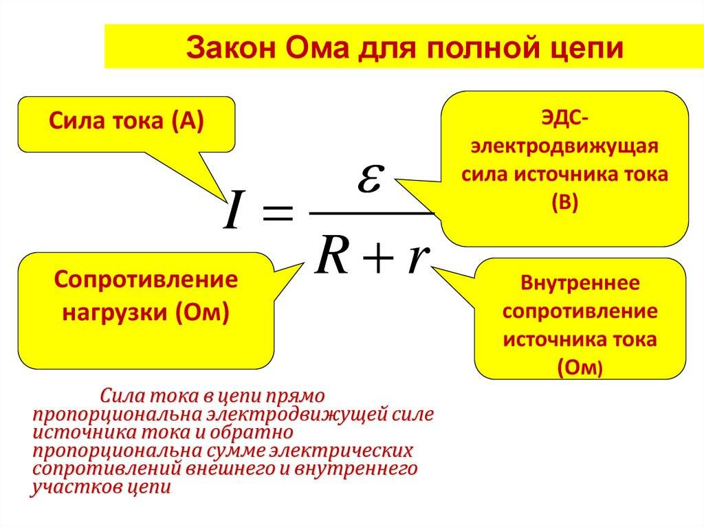 Закон ома - онлайн калькулятор
