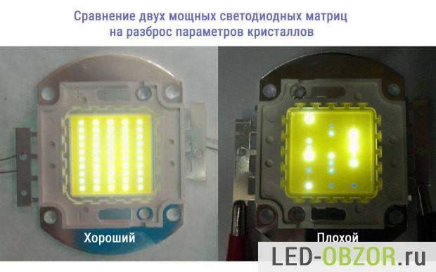 Эксперт о светодиодных лампах: чем отличаются, почему перегорают, какие покупать… | ichip.ru