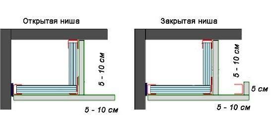 Монтаж светодиодной ленты в потолок из гипсокартона и натяжного потолка